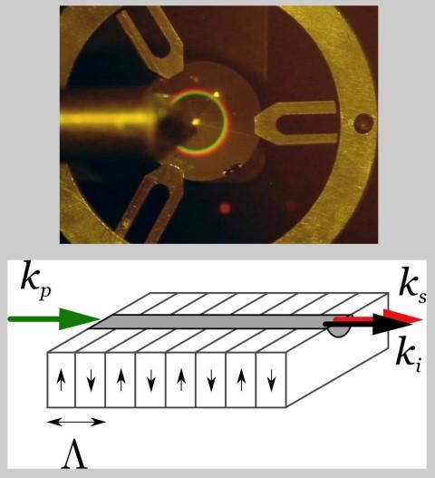 generación de pares de fotones